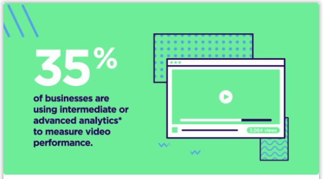 סטטיסטיקה לשיווק וידאו עבור משווקים
