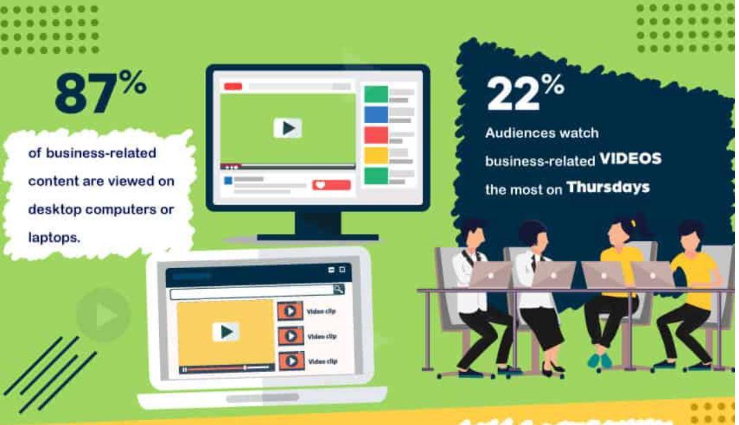 100 נתונים סטטיסטיים ועובדות באינטרנט לשנת 2020
